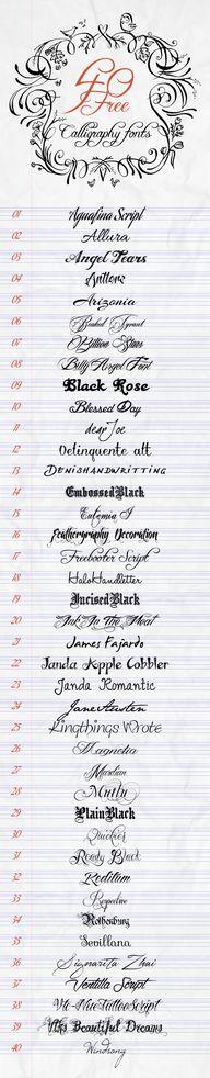 The Art of Calligrap