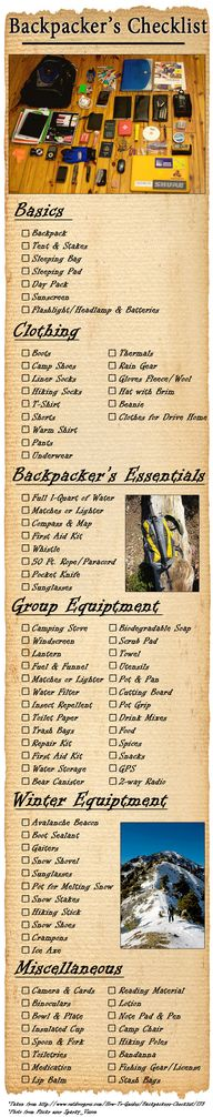 Backpacker's checkli