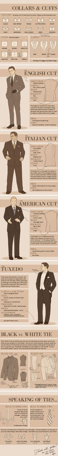 Men suits guide...