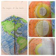 Earth's Layers Folda
