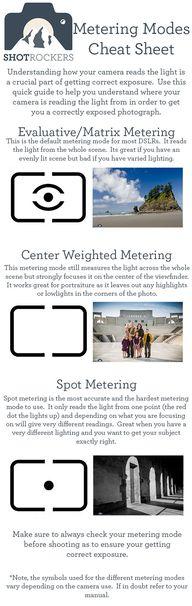 Camera Metering Mode