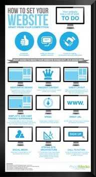 How to Set Your #Web