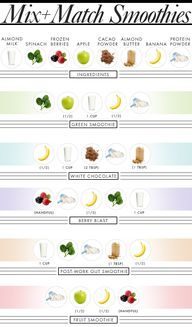 5 Healthy Smoothies,