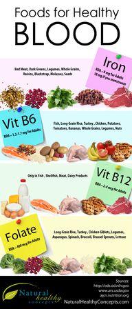 HEALTHY FOOD -