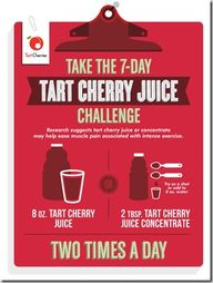 7 Day Tart Cherry Ju
