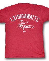 1.21 Gigawatts Back