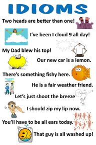 Idioms Poster...