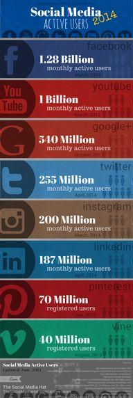 SOCIAL MEDIA - Socia