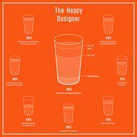 How Happy Are Design