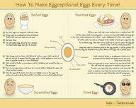 How to Cook Eggs Per
