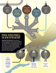 How Philadelphia Cou