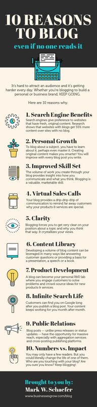 10 reasons to blog (