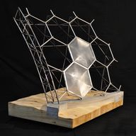 Structural Model: Th