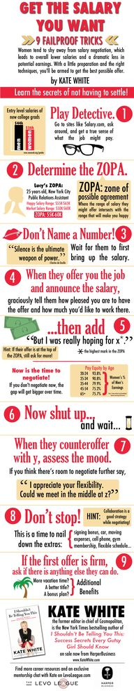 9 Failproof Salary N