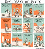 Day Jobs of the Poet