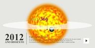 Porque existem anos bissextos? Descubra através desta infografia do JN - http://www.jn.pt/multimedia/infografia970.aspx?content_id=2333592