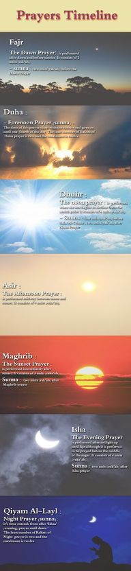 Prayers Timeline