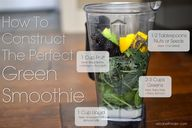 How To Construct The...