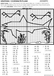 Integers Ordered Pair Graphing Worksheets That Form A Picture | Search ...