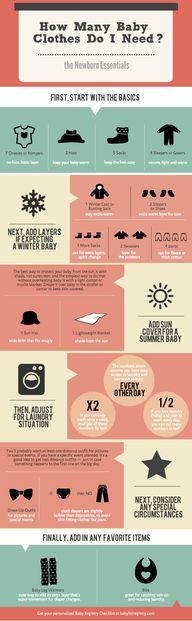 How Many Baby Clothe