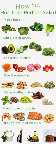 Clean Eating Meal Id