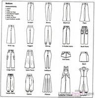 [Types of pants (Via