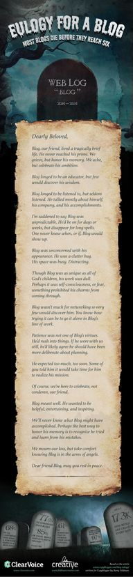 Elegía para un blog: