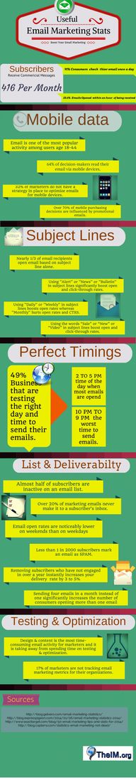 #Infographic: #Email