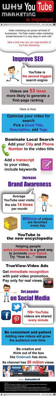 #Business #Infograph