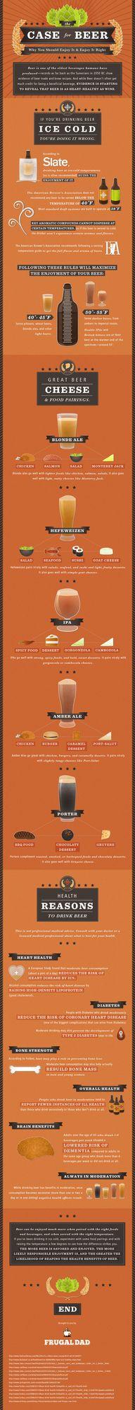 Beer Infograph