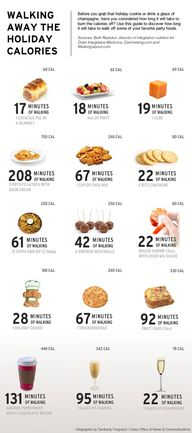 Calories in Holiday