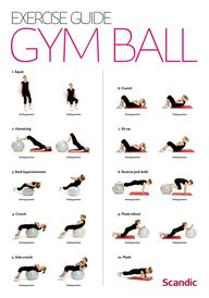 Gym ball workouts...