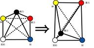 str-8 構造主義転換