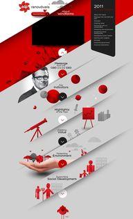 Web design inspirati