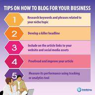 #Blogging for busine