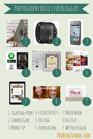 Photography Basics f