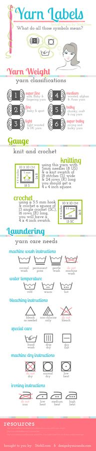 Yarn-Labels-Infograp