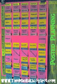 10 Homeschool Organi...