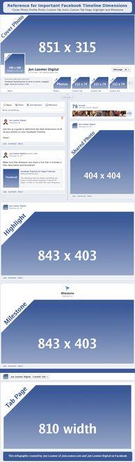 Facebook Timeline fo...