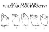Apparantly I'm egypt