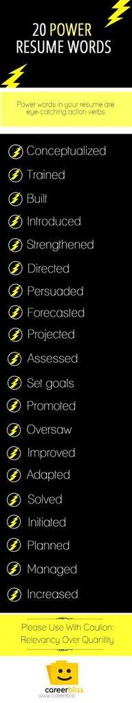 20 Resume Power Word