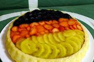 a247494266508008884f5bffa704f674 Pinterest Food Board