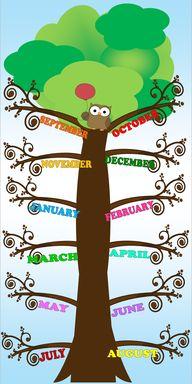 Birthday Tree..add y...