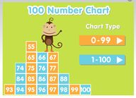 ABCya's 100 Number C