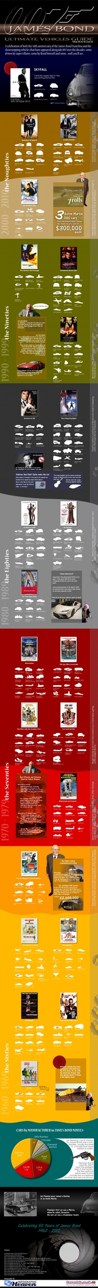 007 - James Bond car