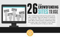 26 Crowdfunding Site