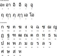Thai alphabet for Sa