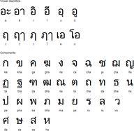 Thai alphabet for Sa