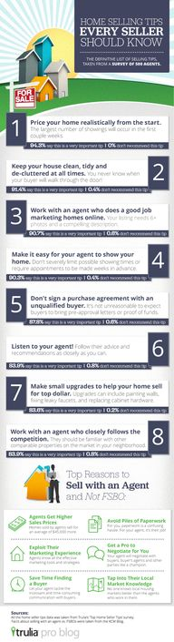 Home Selling Tips Ev