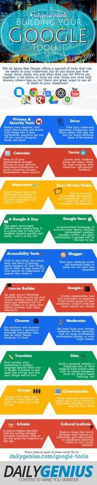 google tools for #te